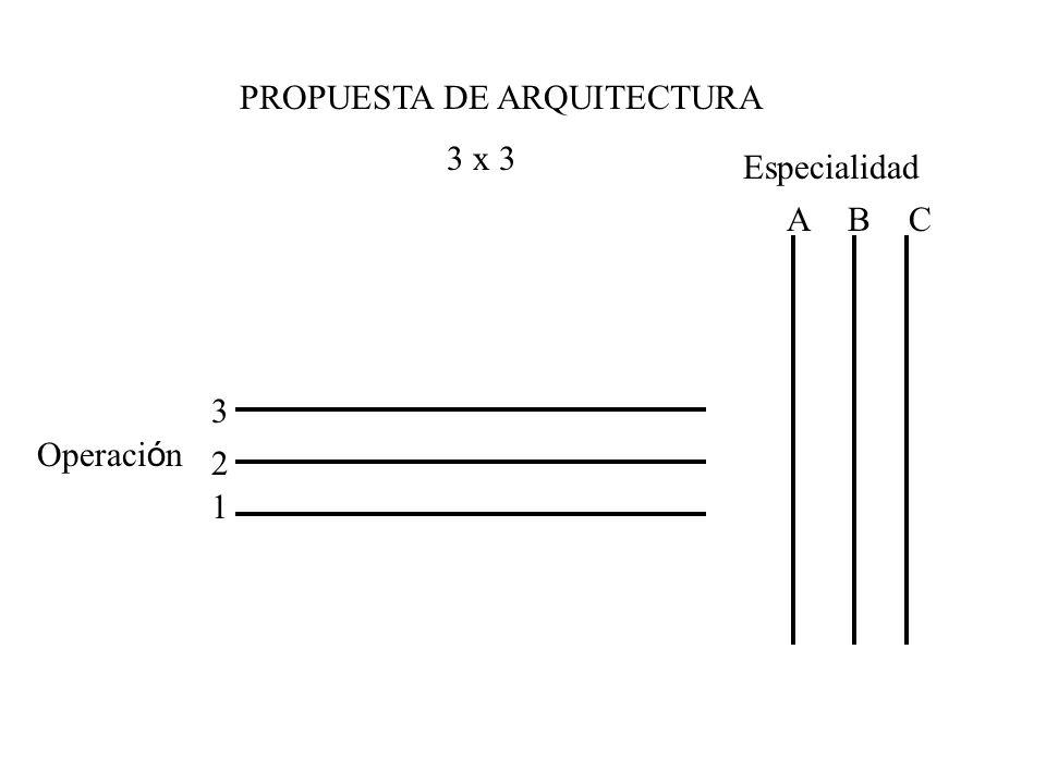 PROPUESTA DE ARQUITECTURA