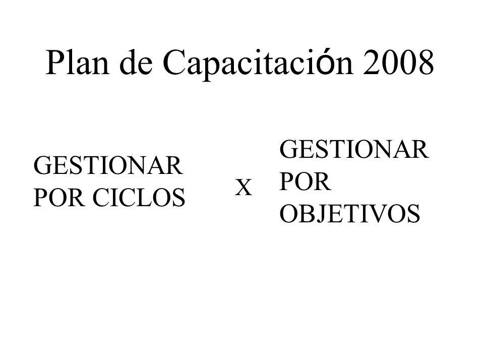 Plan de Capacitación 2008 GESTIONAR POR OBJETIVOS GESTIONAR POR CICLOS