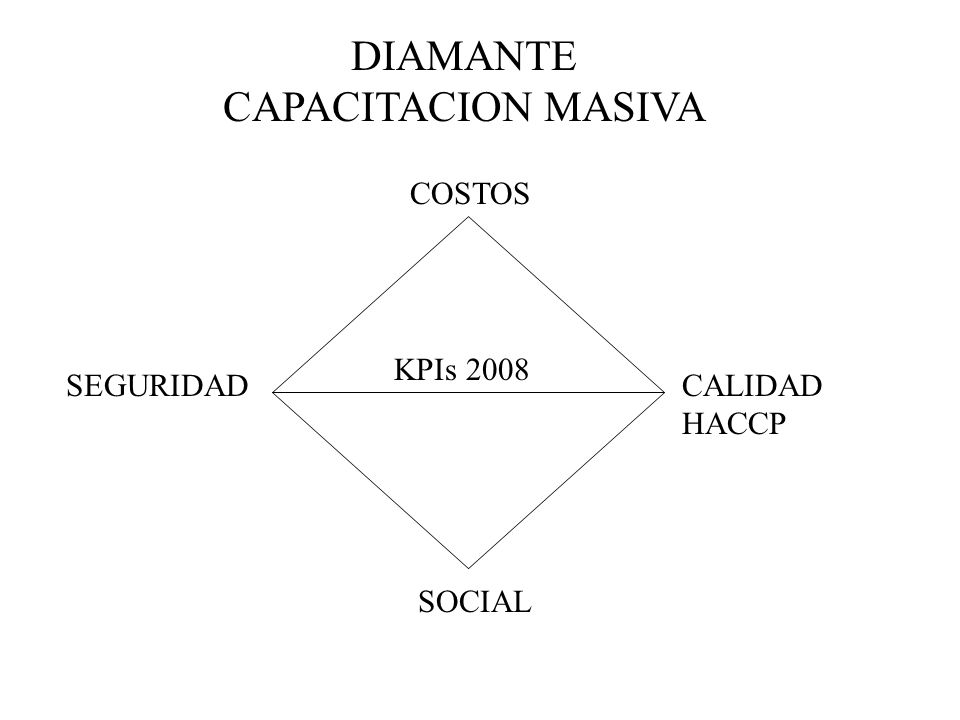 DIAMANTE CAPACITACION MASIVA
