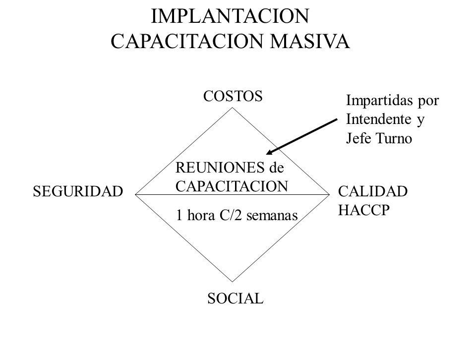 IMPLANTACION CAPACITACION MASIVA