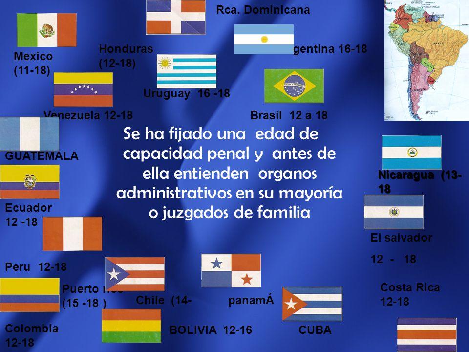Rca. DominicanaHonduras (12-18) Argentina 16-18. Mexico (11-18) Uruguay 16 -18. Venezuela 12-18. Brasil 12 a 18.