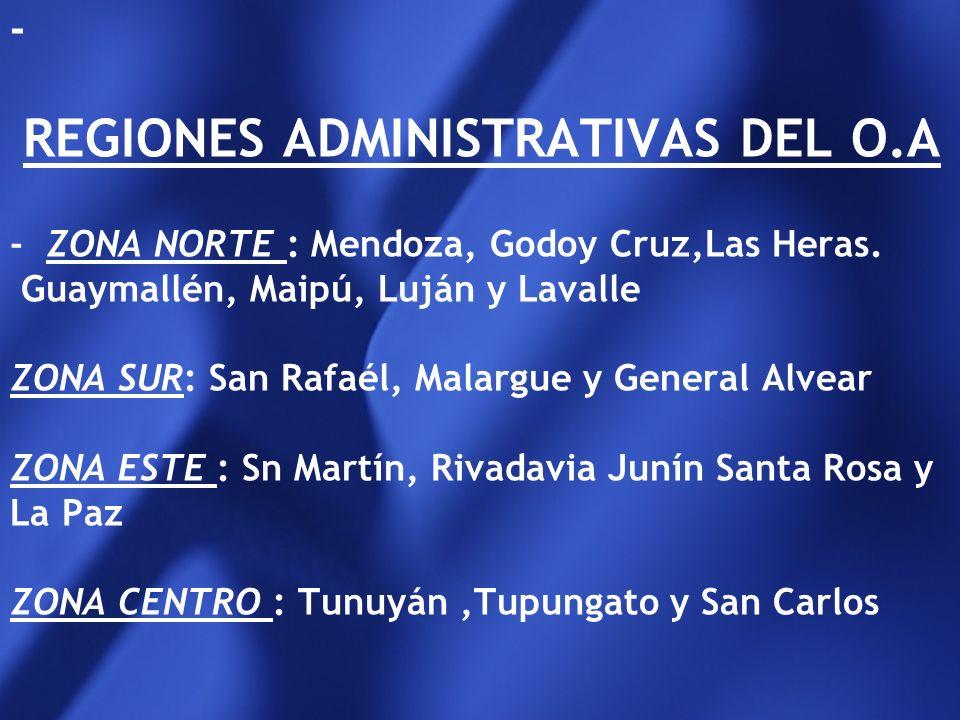 - REGIONES ADMINISTRATIVAS DEL O
