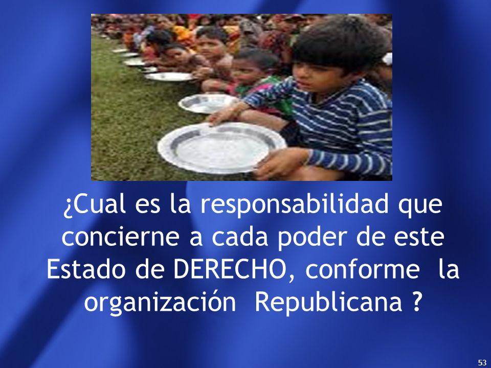 ¿Cual es la responsabilidad que concierne a cada poder de este Estado de DERECHO, conforme la organización Republicana
