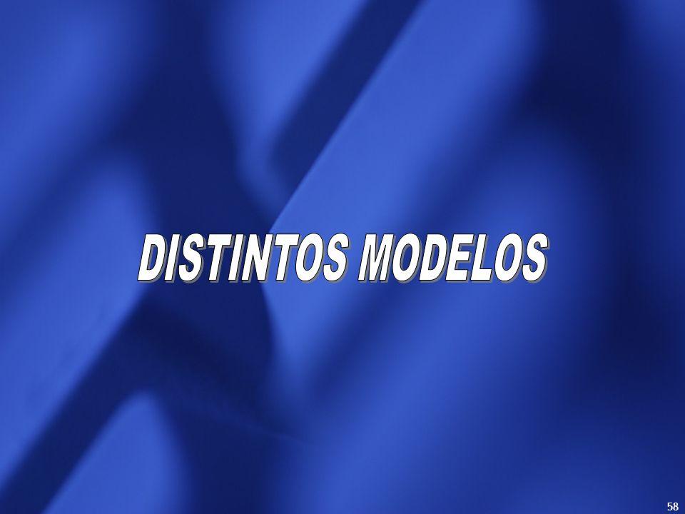 DISTINTOS MODELOS