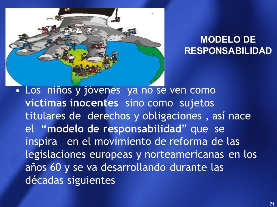MODELO DE RESPONSABILIDAD