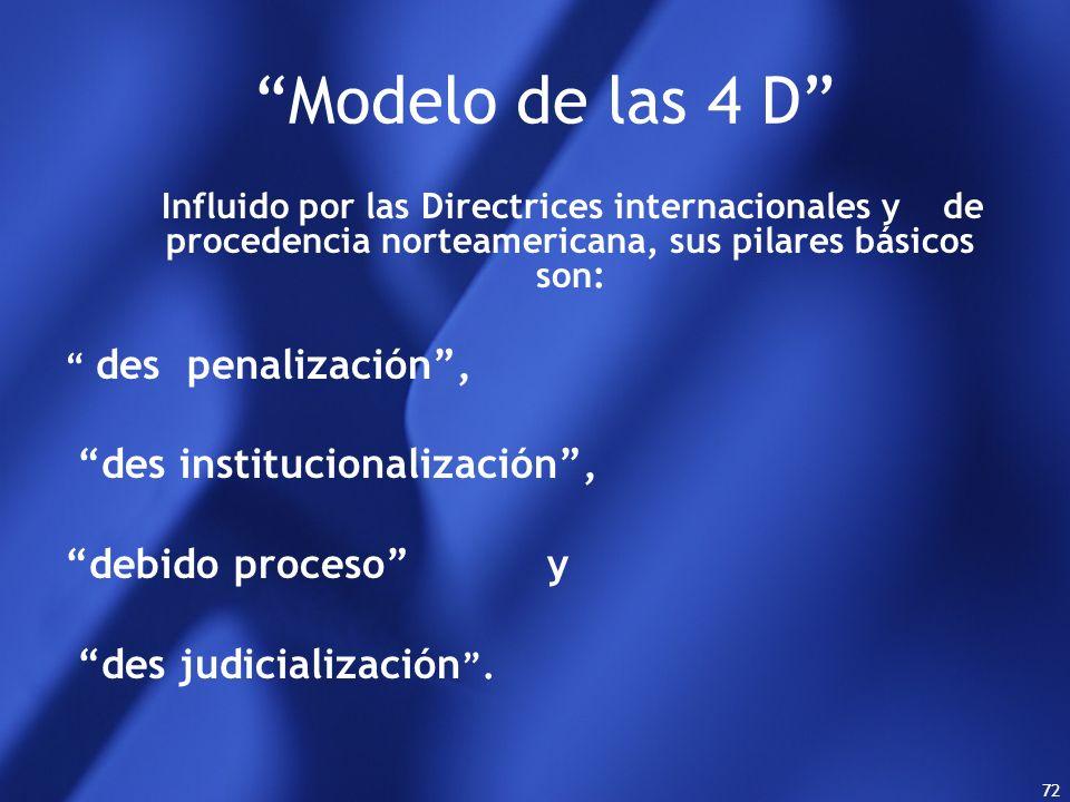 Modelo de las 4 D des institucionalización , debido proceso y
