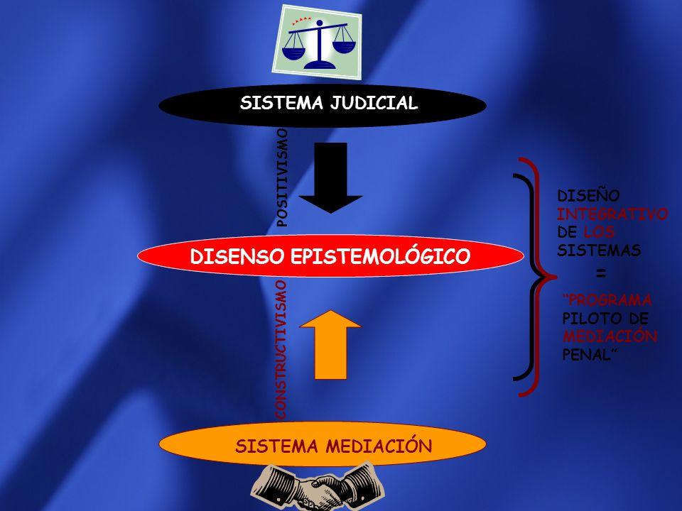= DISENSO EPISTEMOLÓGICO SISTEMA JUDICIAL SISTEMA MEDIACIÓN DISEÑO