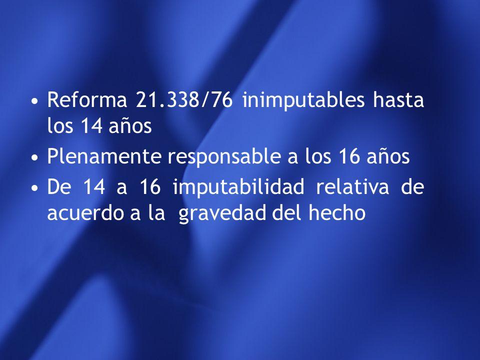Reforma 21.338/76 inimputables hasta los 14 años
