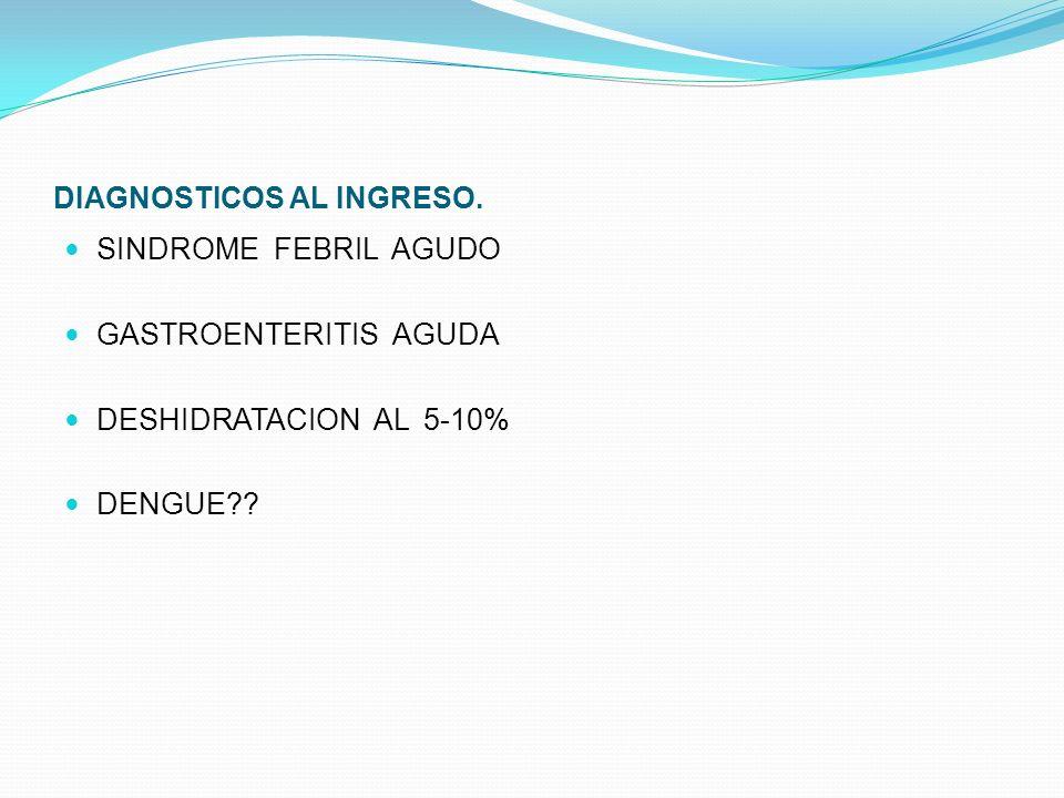 DIAGNOSTICOS AL INGRESO.