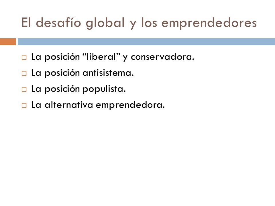 El desafío global y los emprendedores