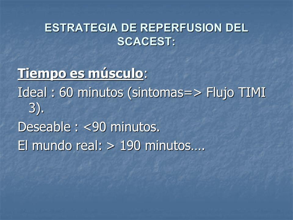 ESTRATEGIA DE REPERFUSION DEL SCACEST: