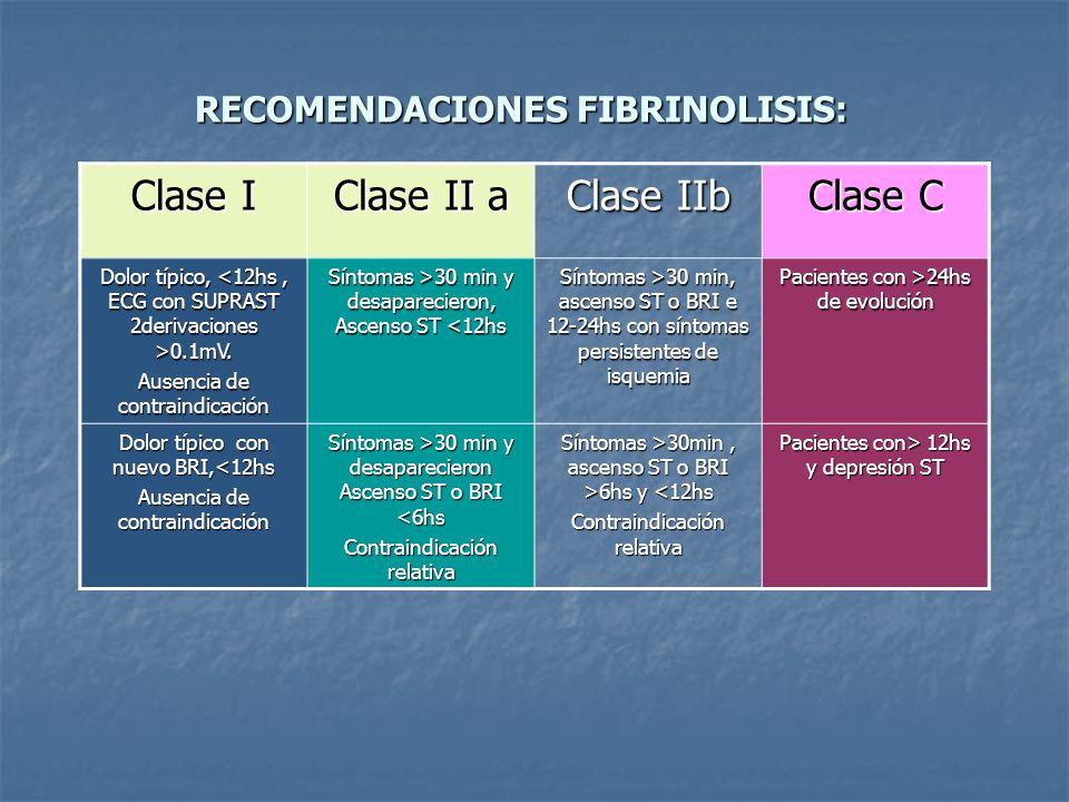 RECOMENDACIONES FIBRINOLISIS: