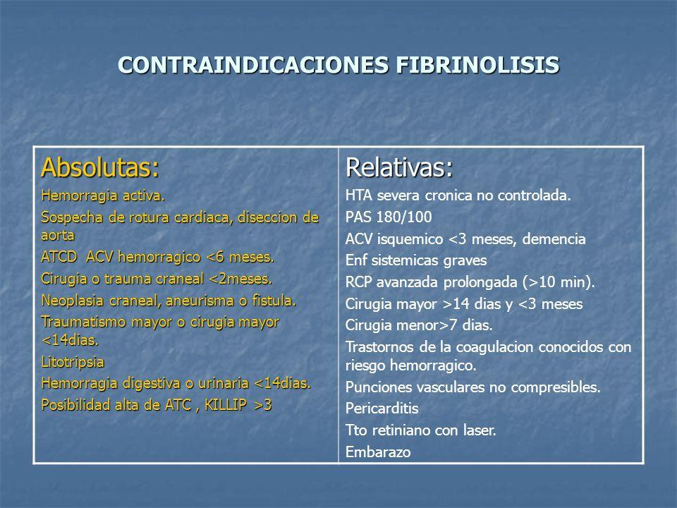 CONTRAINDICACIONES FIBRINOLISIS