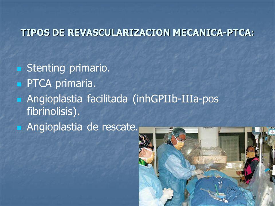 TIPOS DE REVASCULARIZACION MECANICA-PTCA: