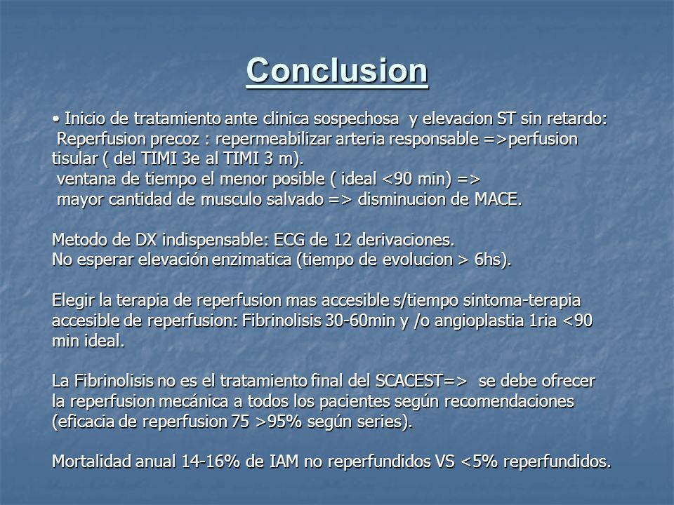 Conclusion Inicio de tratamiento ante clinica sospechosa y elevacion ST sin retardo: