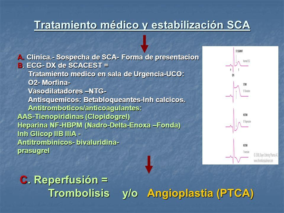 Tratamiento médico y estabilización SCA