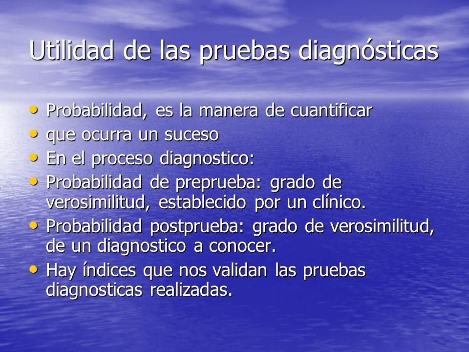 Utilidad de las pruebas diagnósticas