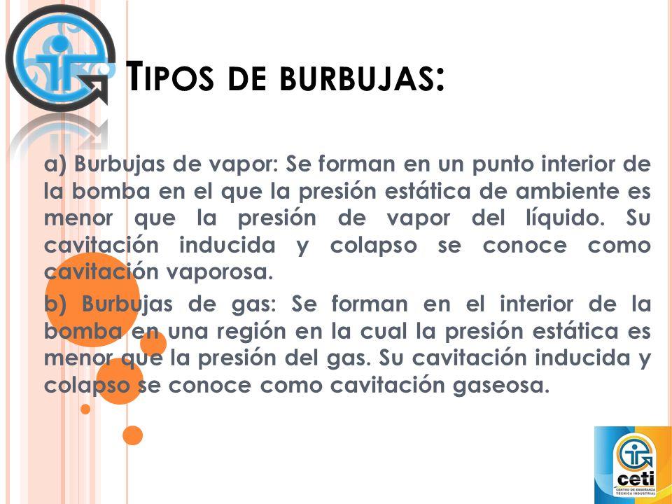 Tipos de burbujas: