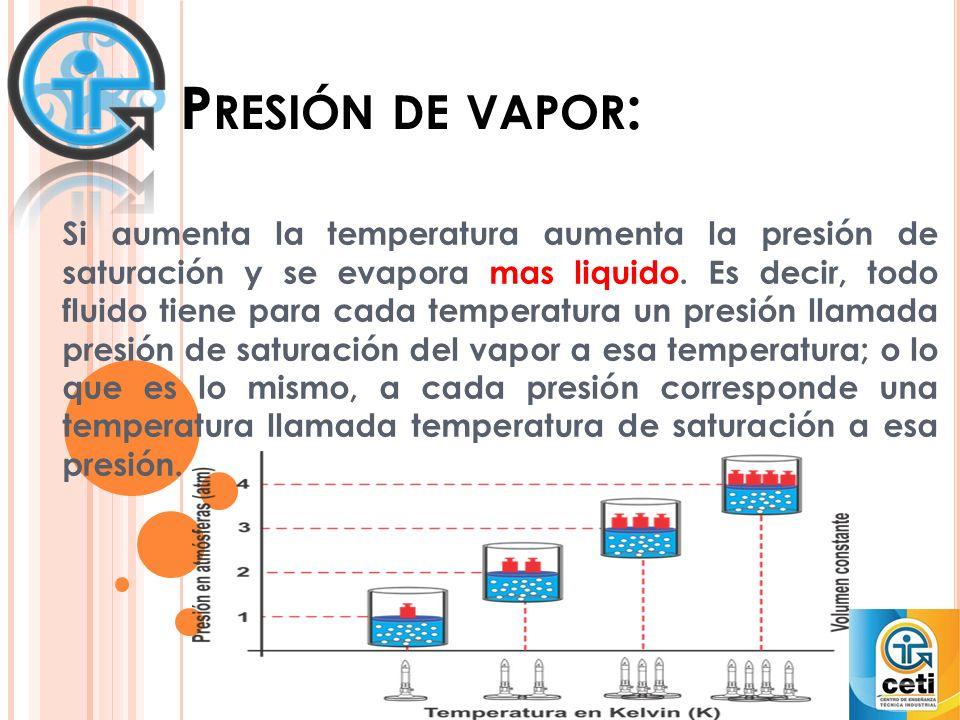 Presión de vapor: