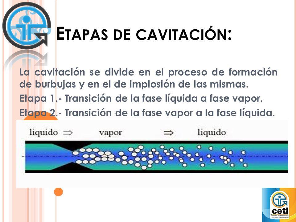Etapas de cavitación: La cavitación se divide en el proceso de formación de burbujas y en el de implosión de las mismas.
