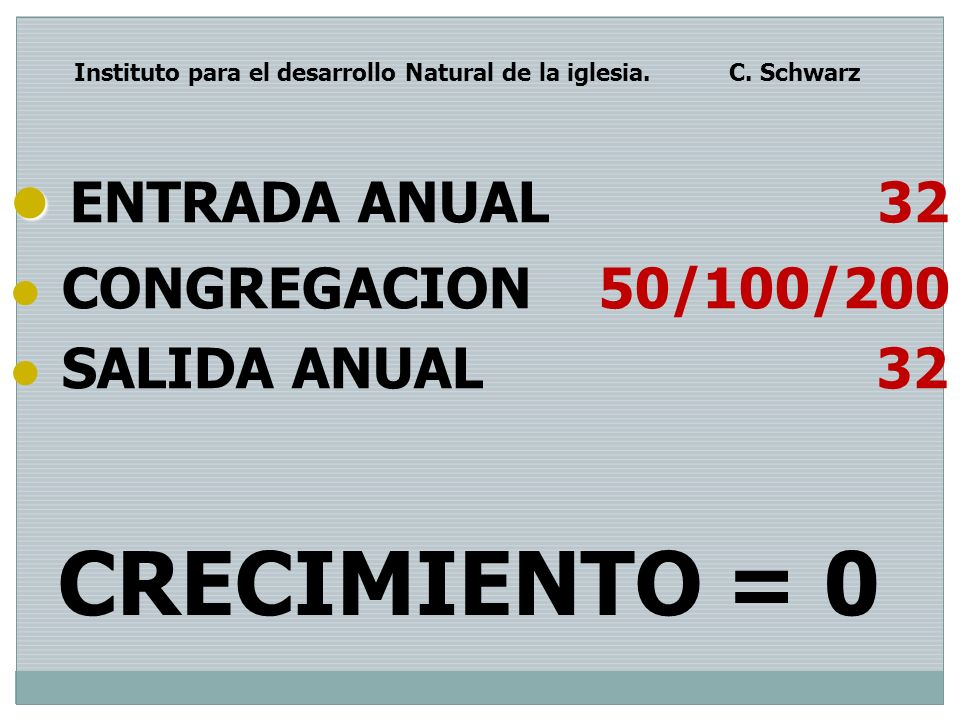 CRECIMIENTO = 0 ENTRADA ANUAL 32 CONGREGACION 50/100/200