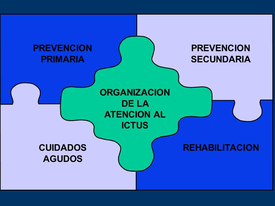 PREVENCION SECUNDARIA ORGANIZACION DE LA ATENCION AL ICTUS