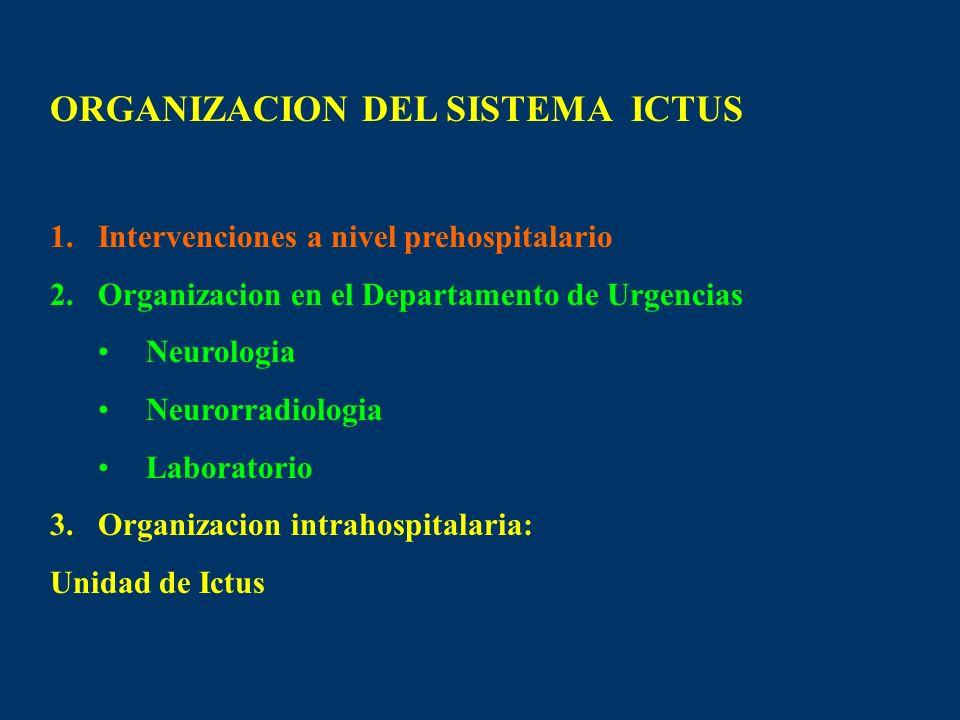 ORGANIZACION DEL SISTEMA ICTUS
