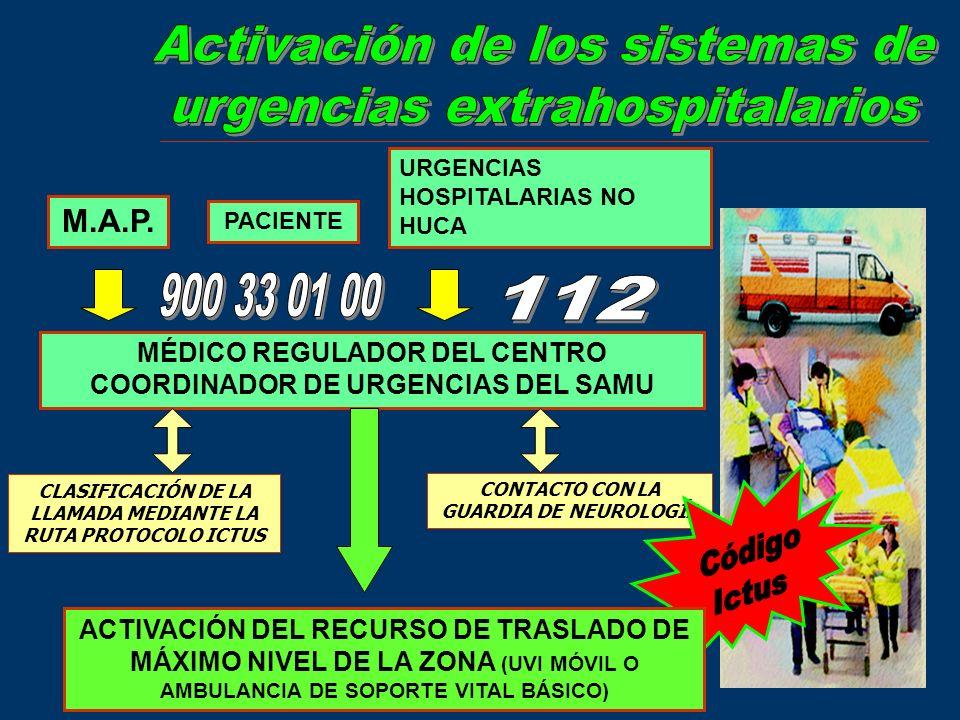 Activación de los sistemas de urgencias extrahospitalarios