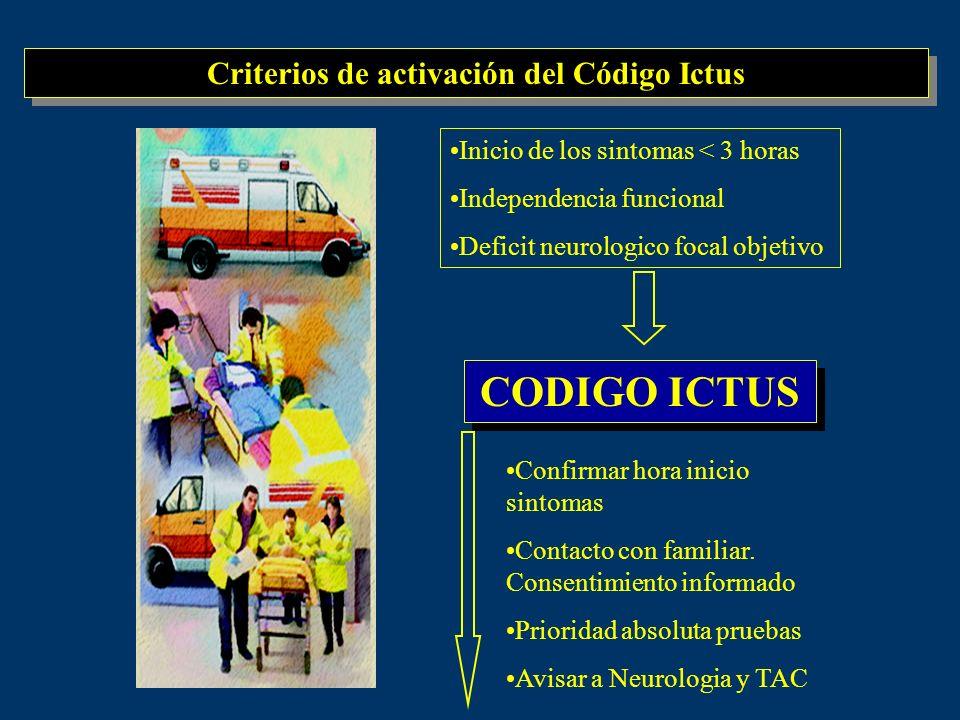 Criterios de activación del Código Ictus