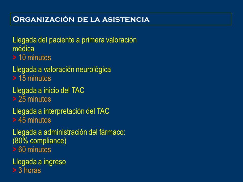 Organización de la asistencia