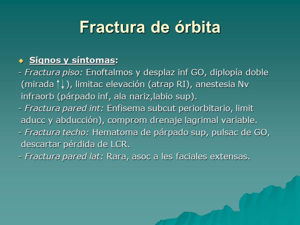 Fractura de órbita Signos y síntomas: