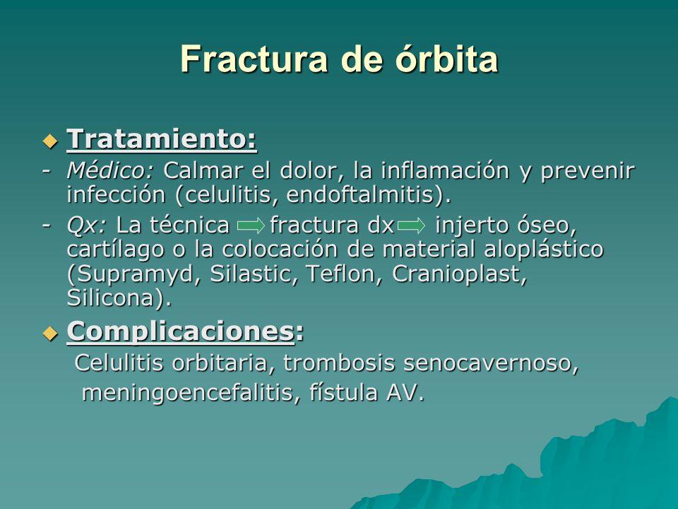 Fractura de órbita Tratamiento: Complicaciones: