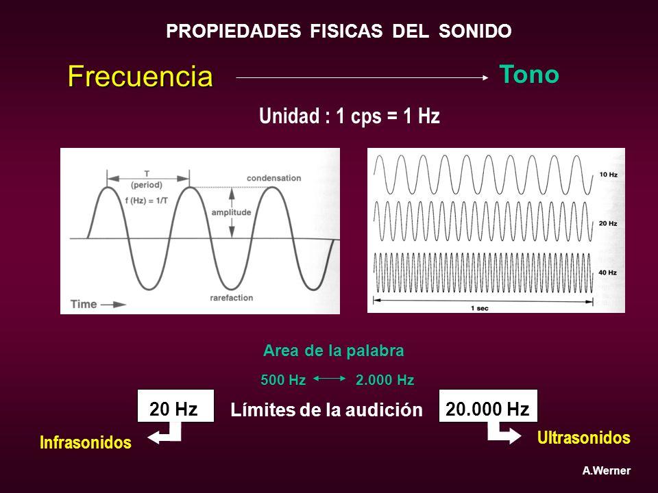 Frecuencia Tono Unidad : 1 cps = 1 Hz PROPIEDADES FISICAS DEL SONIDO