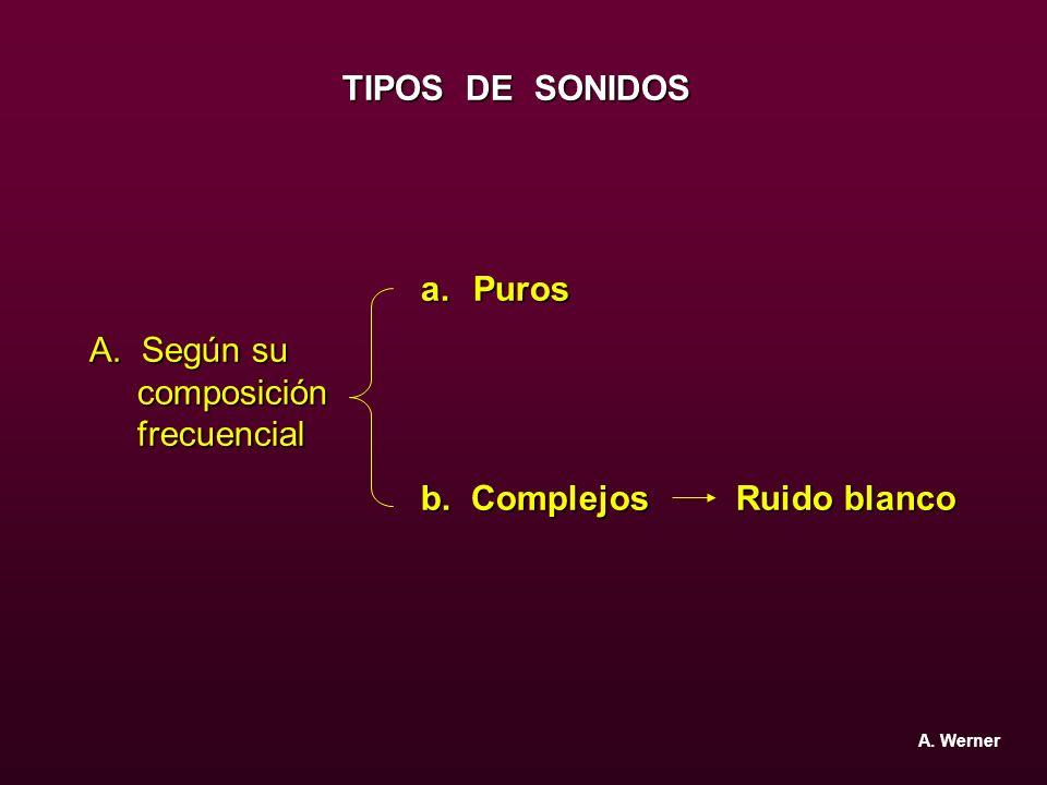 b. Complejos Ruido blanco Según su composición frecuencial