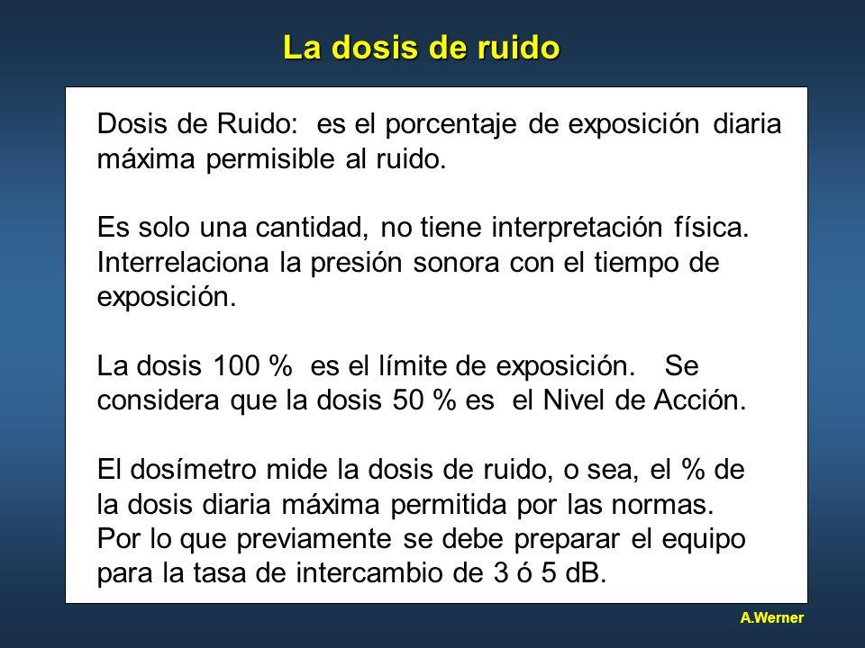 La dosis de ruido Dosis de Ruido: es el porcentaje de exposición diaria. máxima permisible al ruido.