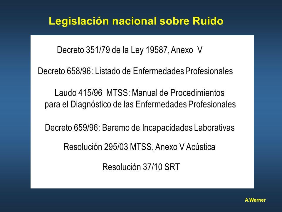Legislación nacional sobre Ruido