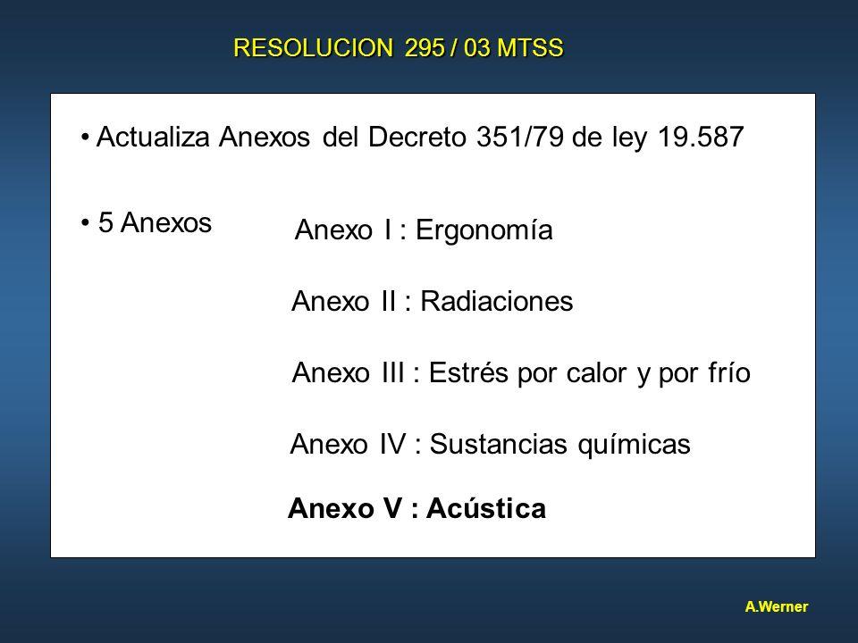 Actualiza Anexos del Decreto 351/79 de ley 19.587