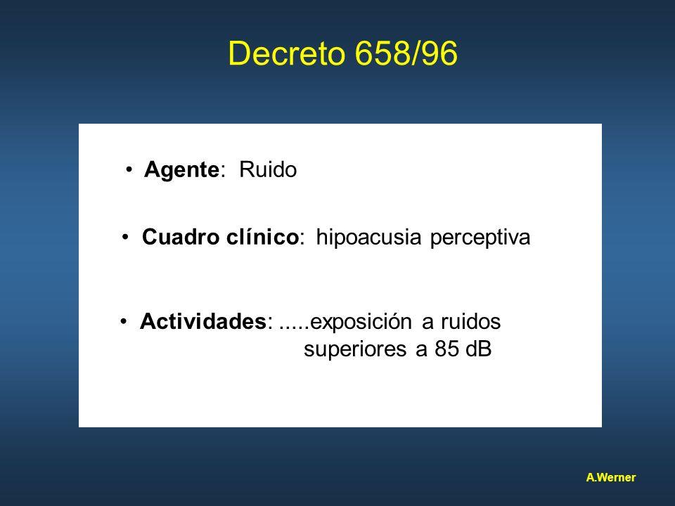 Decreto 658/96 Agente: Ruido Cuadro clínico: hipoacusia perceptiva
