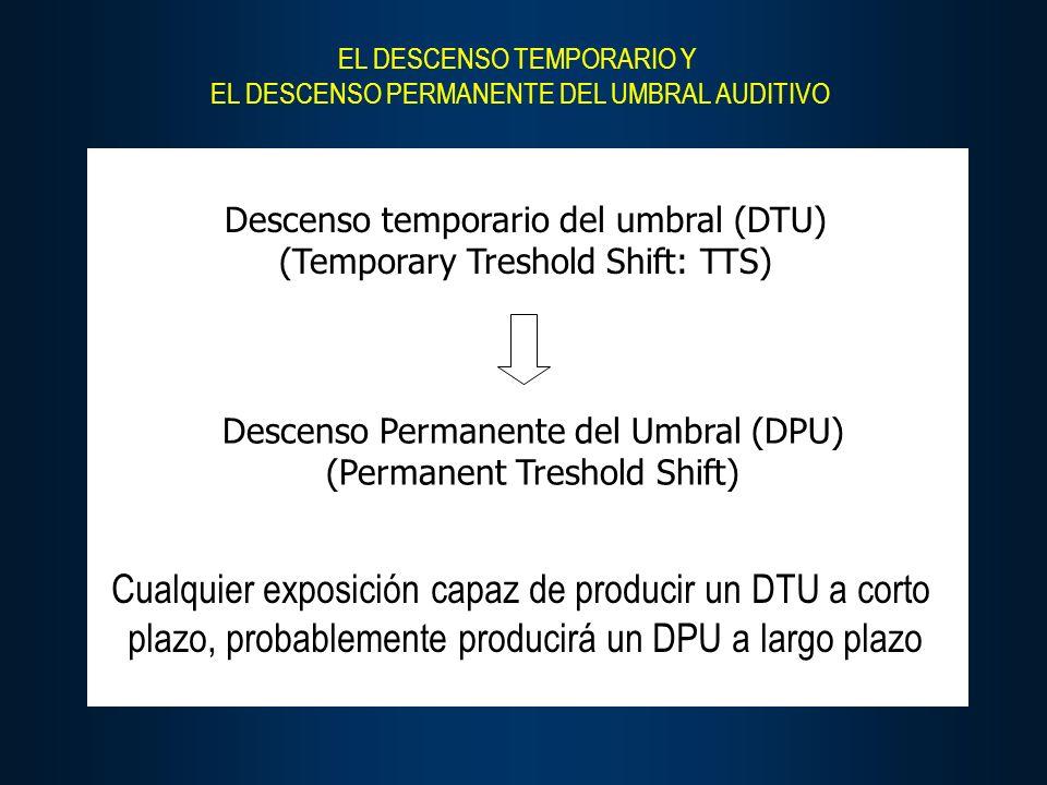 Cualquier exposición capaz de producir un DTU a corto