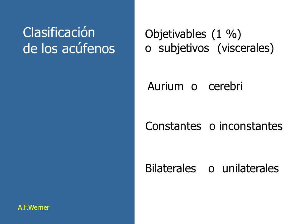 Clasificación de los acúfenos Objetivables (1 %)