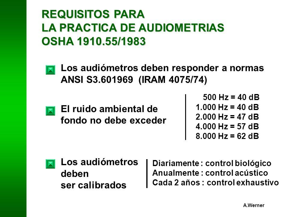LA PRACTICA DE AUDIOMETRIAS OSHA 1910.55/1983