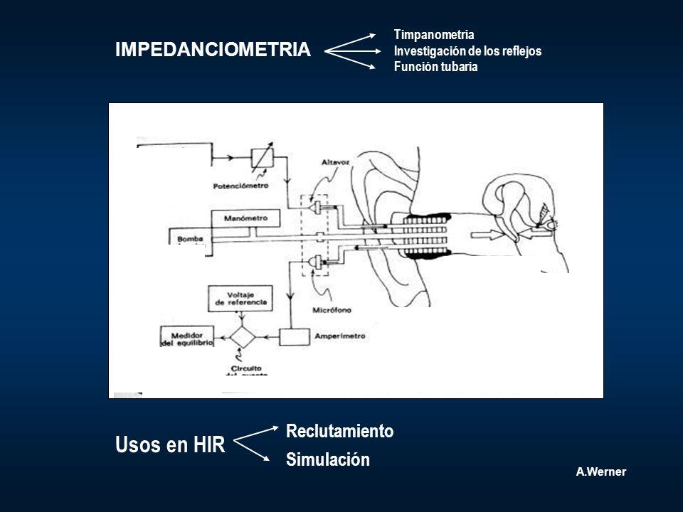 Usos en HIR IMPEDANCIOMETRIA Reclutamiento Simulación Timpanometría