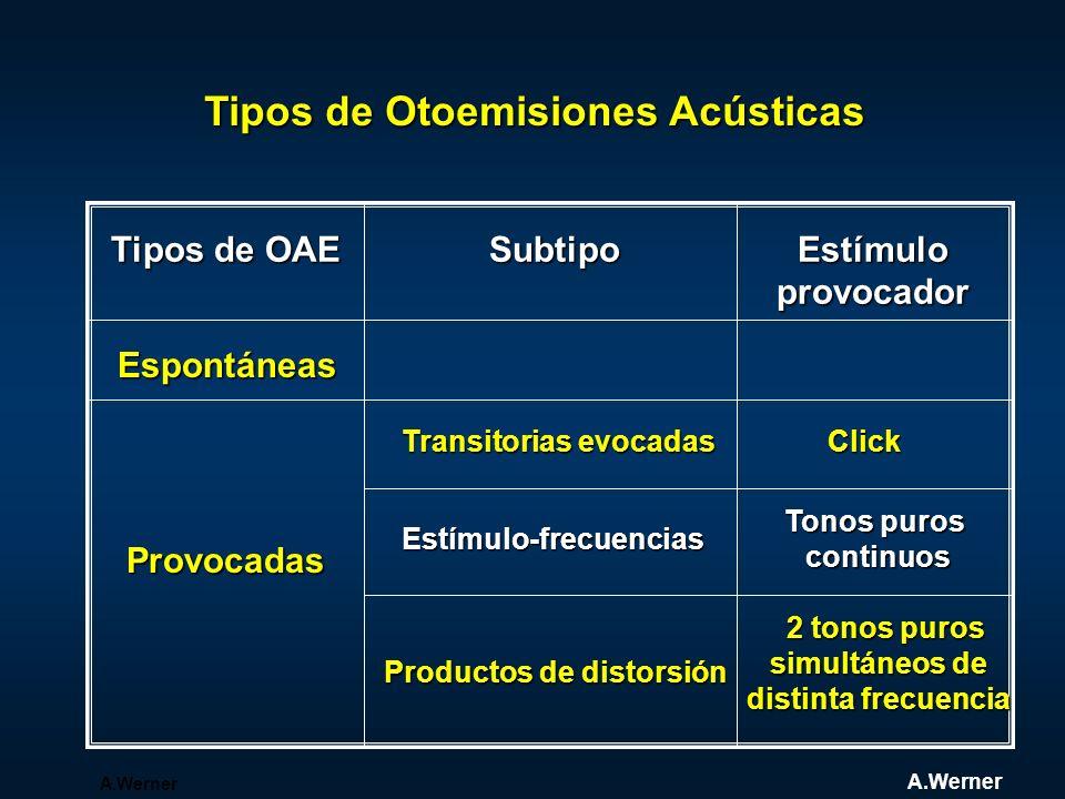 Tipos de Otoemisiones Acústicas