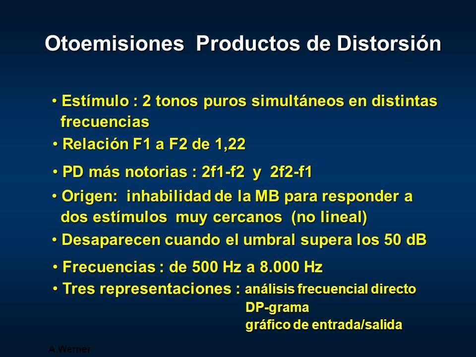 Otoemisiones Productos de Distorsión