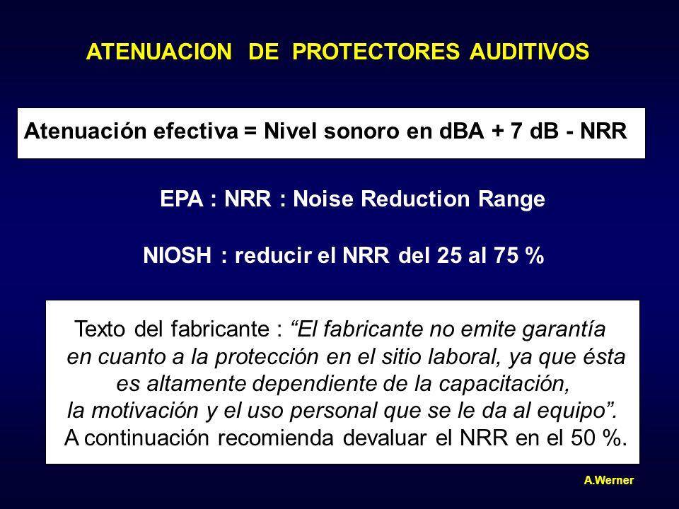 ATENUACION DE PROTECTORES AUDITIVOS