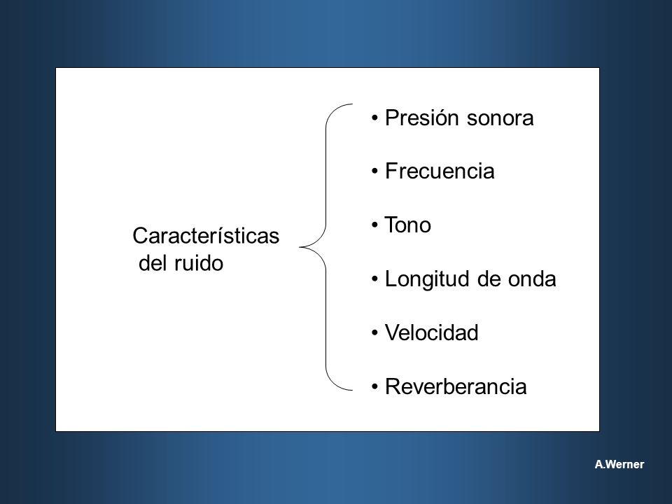 Presión sonora Frecuencia Tono Longitud de onda Velocidad