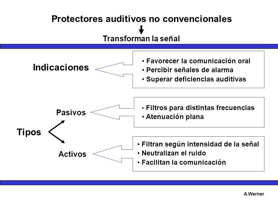Protectores auditivos no convencionales