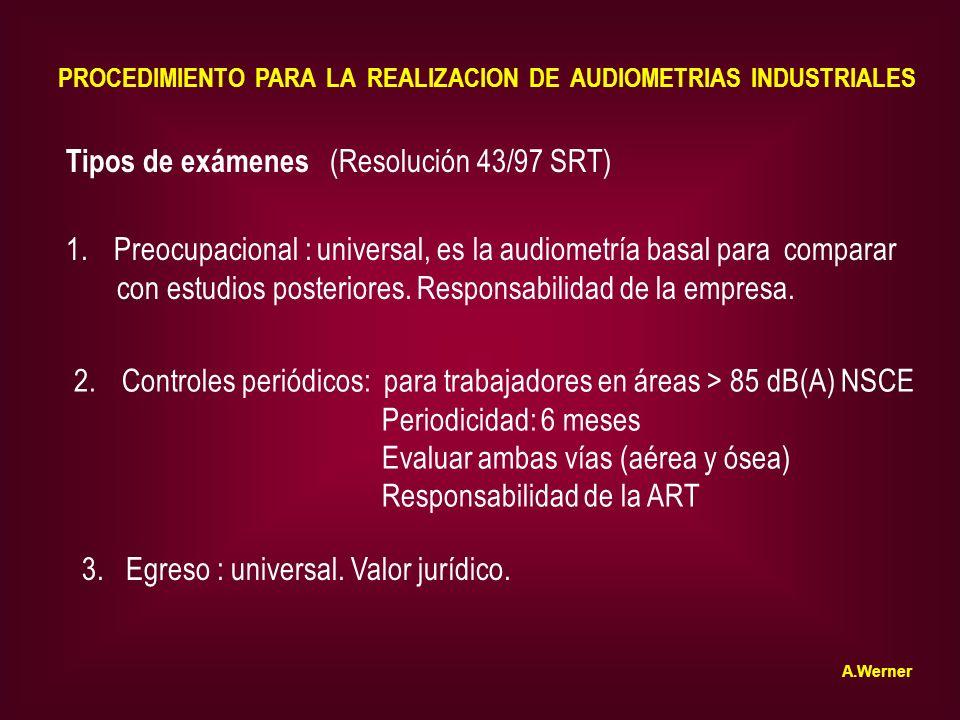 Tipos de exámenes (Resolución 43/97 SRT)