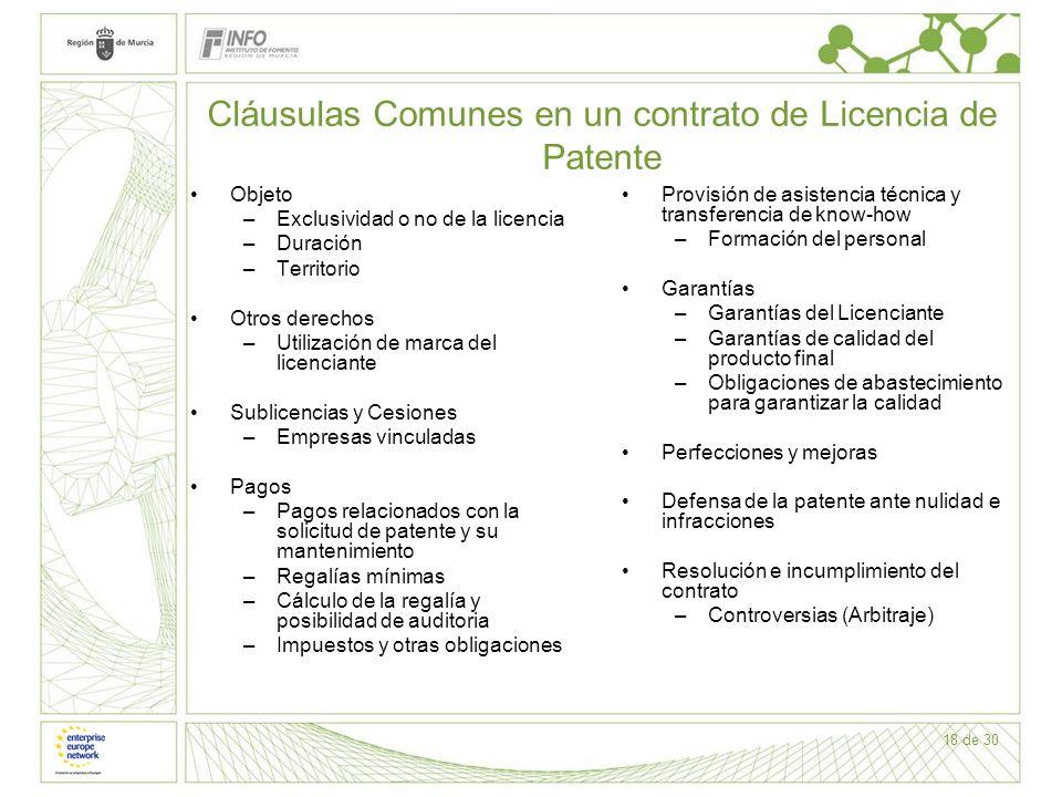 Cláusulas Comunes en un contrato de Licencia de Patente
