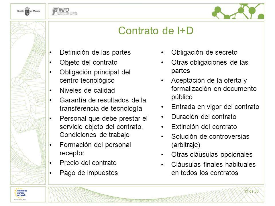 Contrato de I+D Definición de las partes Objeto del contrato